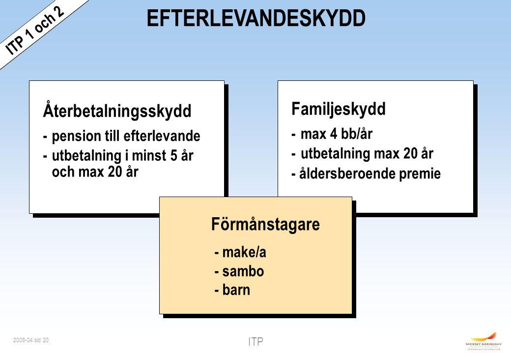EFTERLEVANDESKYDD Återbetalningsskydd Familjeskydd ITP 1 och 2 ITP 1