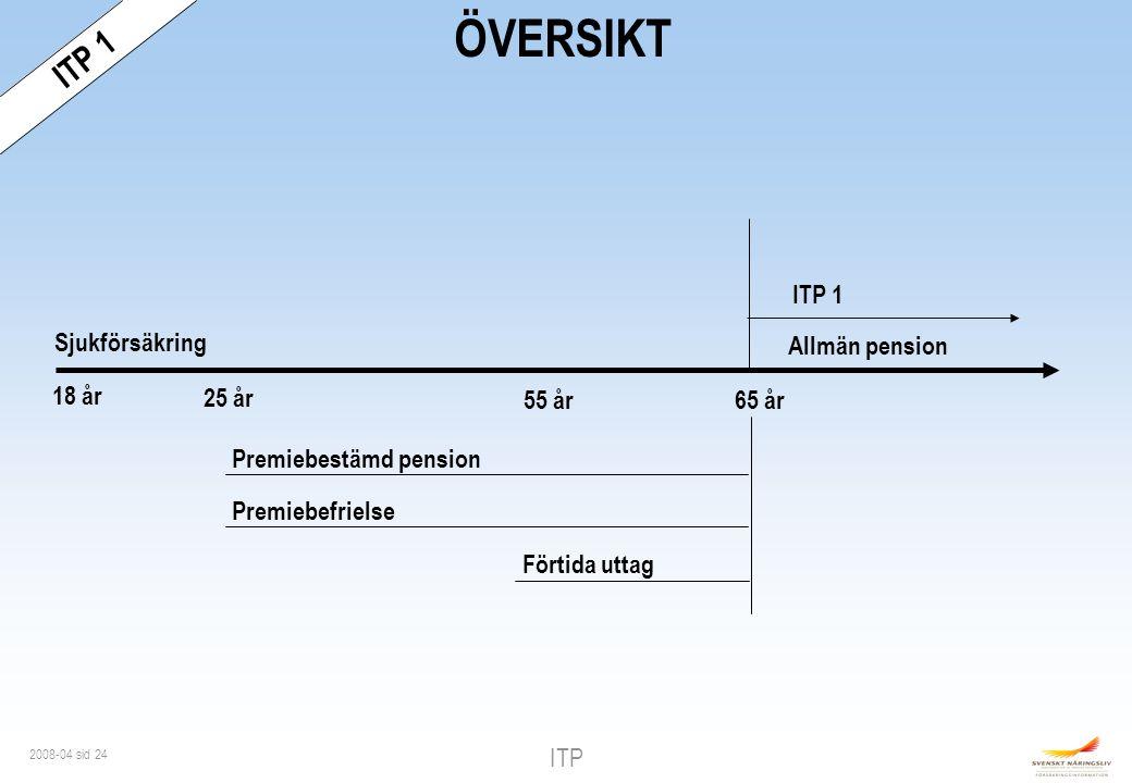 ÖVERSIKT ITP 1 ITP 1 Sjukförsäkring Allmän pension 18 år 25 år 55 år
