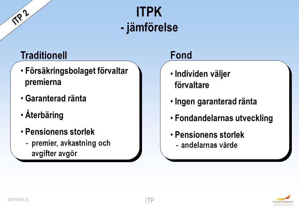 ITPK - jämförelse Traditionell Fond ITP 2