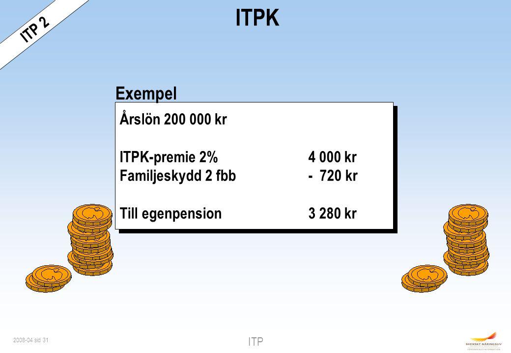 ITPK Exempel Avd 2 ITP 2 Årslön 200 000 kr ITPK-premie 2% 4 000 kr