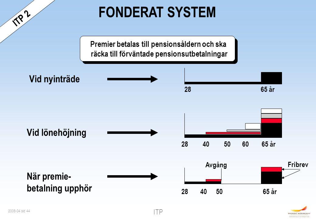 FONDERAT SYSTEM ITP 2 Vid nyinträde Vid lönehöjning När premie-