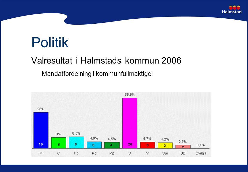 Politik Valresultat i Halmstads kommun 2006