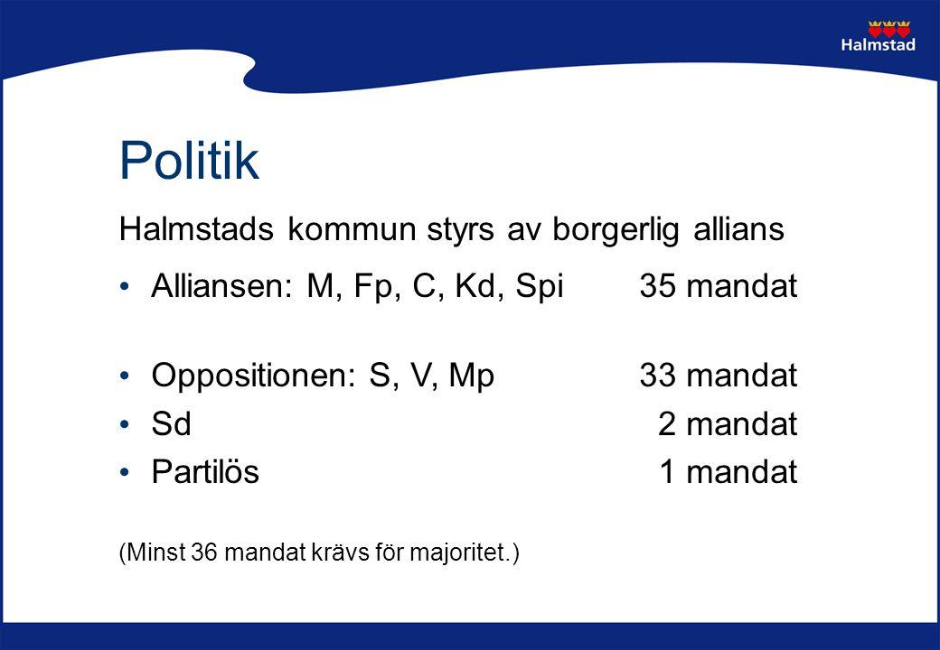 Politik Halmstads kommun styrs av borgerlig allians