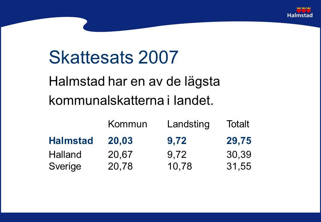 Skattesats 2007 Halmstad har en av de lägsta