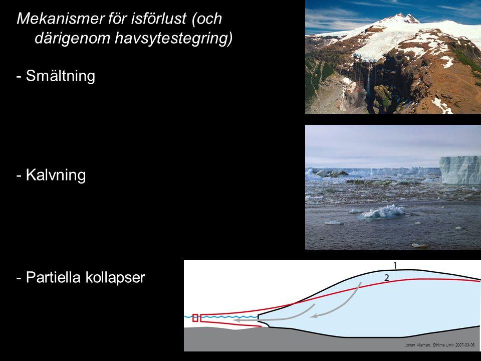 Mekanismer för isförlust (och därigenom havsytestegring)