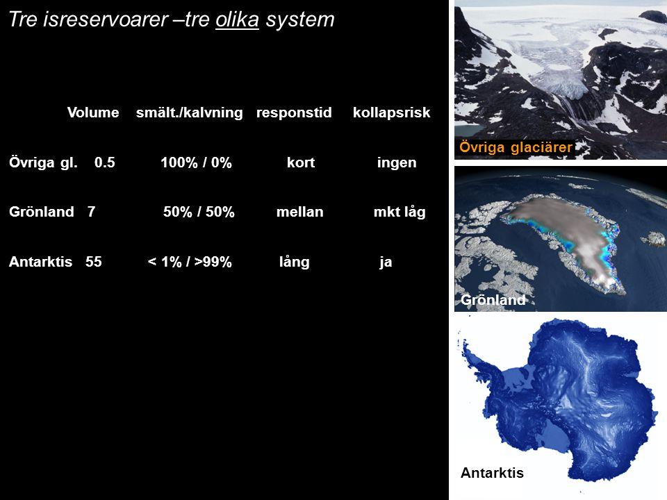 Tre isreservoarer –tre olika system
