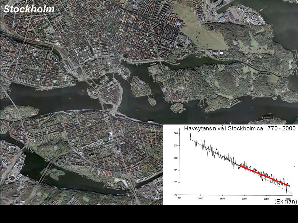 Stockholm Havsytans nivå i Stockholm ca 1770 - 2000 (Ekman)