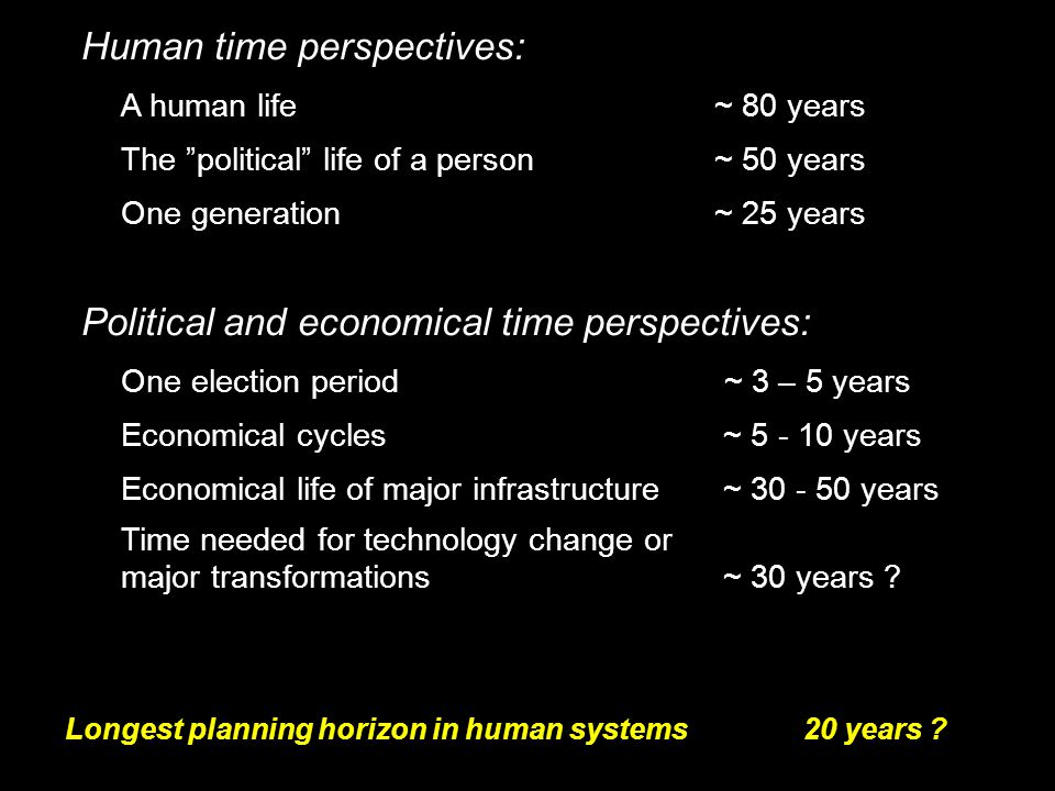 Human time perspectives: