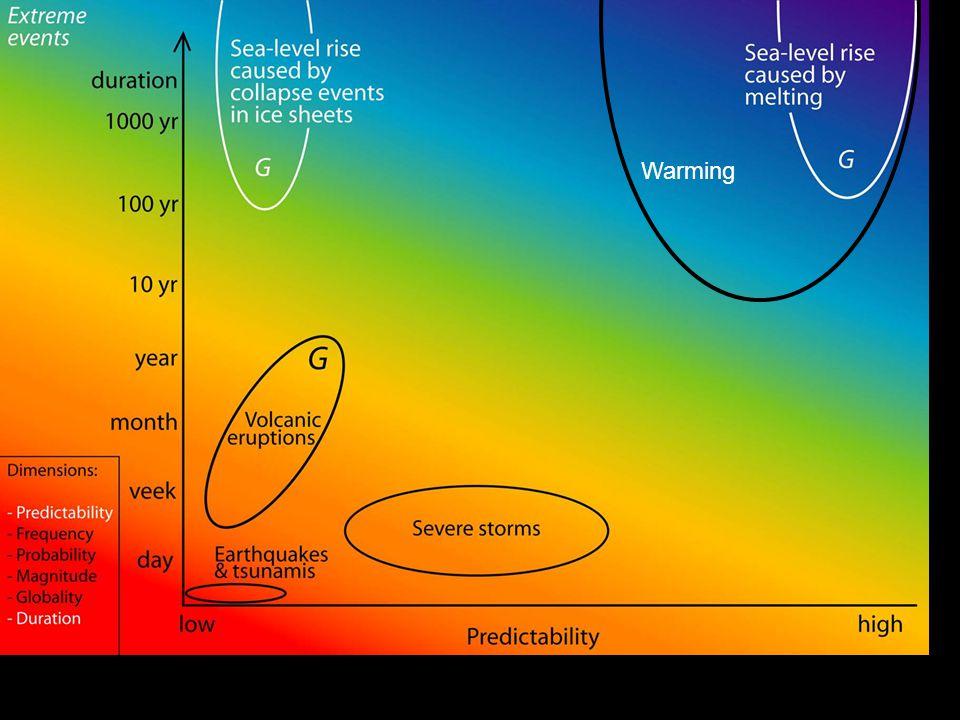 Warming Johan Kleman, Professor, Instutitionen för naturgeografi och kvartärgeologi 2017-04-07