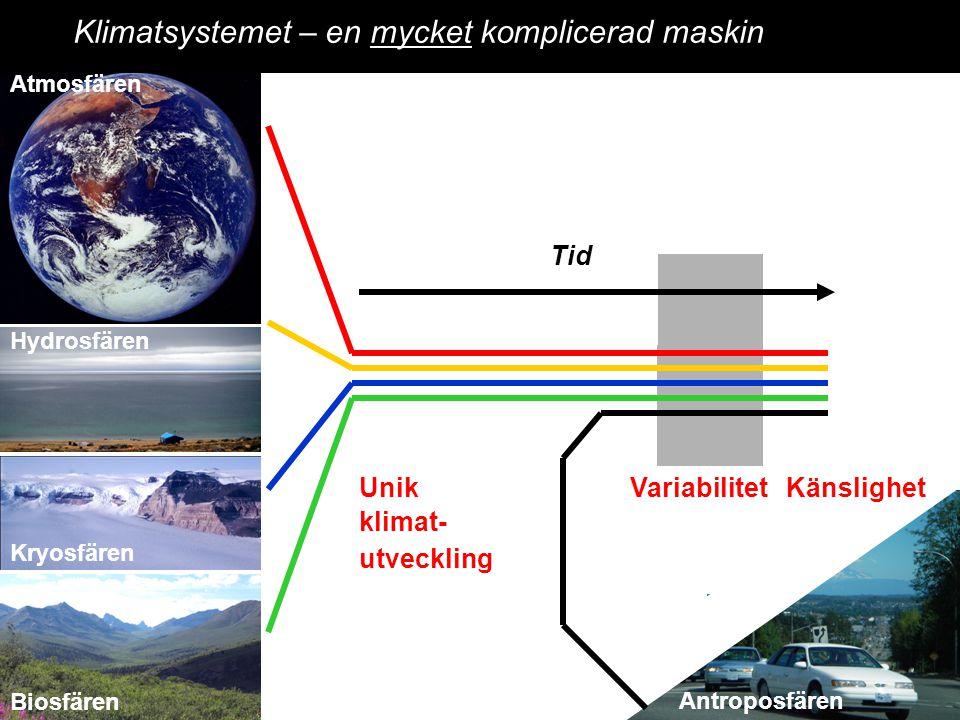 Klimatsystemet – en mycket komplicerad maskin