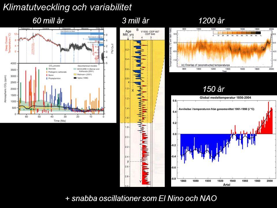 Klimatutveckling och variabilitet