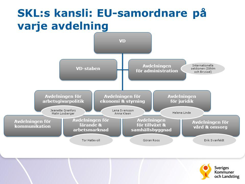SKL:s kansli: EU-samordnare på varje avdelning