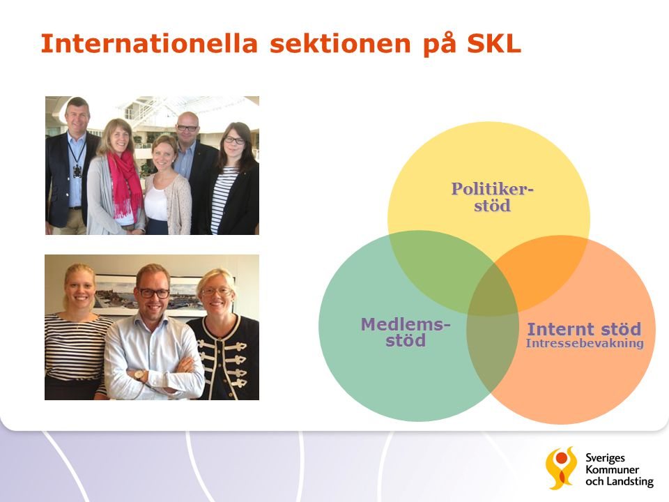 Internationella sektionen på SKL