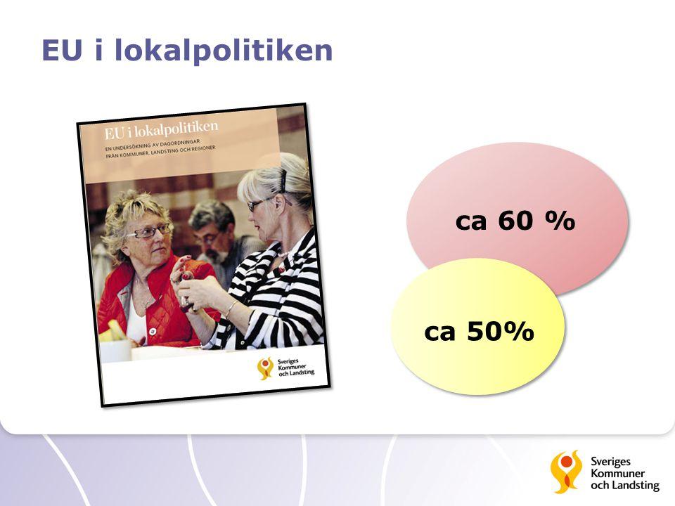 EU i lokalpolitiken ca 60 % ca 50%
