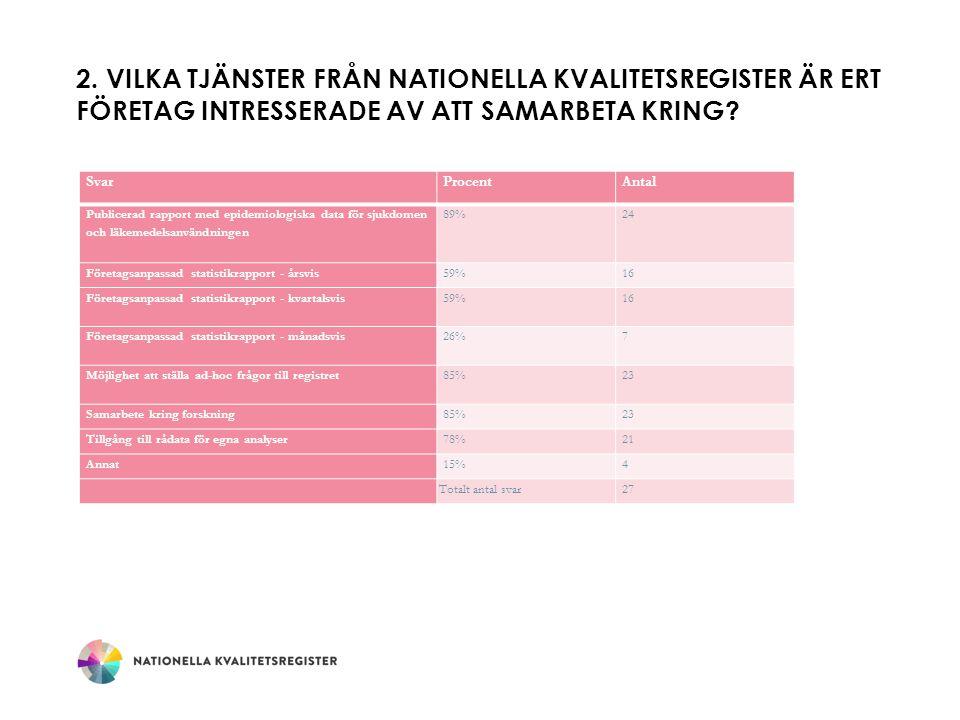2. Vilka tjänster från Nationella kvalitetsregister är ert företag intreSserade av att samarbeta kring