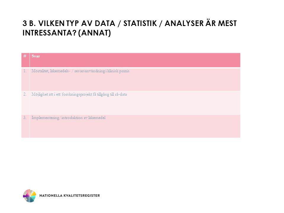3 b. Vilken typ av data / statistik / analyser är mest intressanta