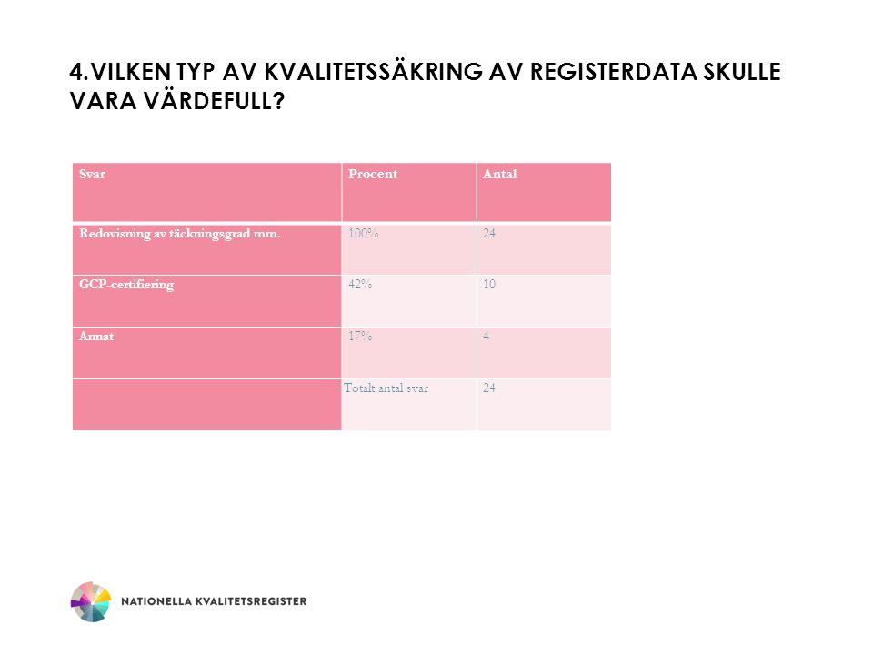 4.Vilken typ av kvalitetssäkring av registerdata skulle vara värdefull