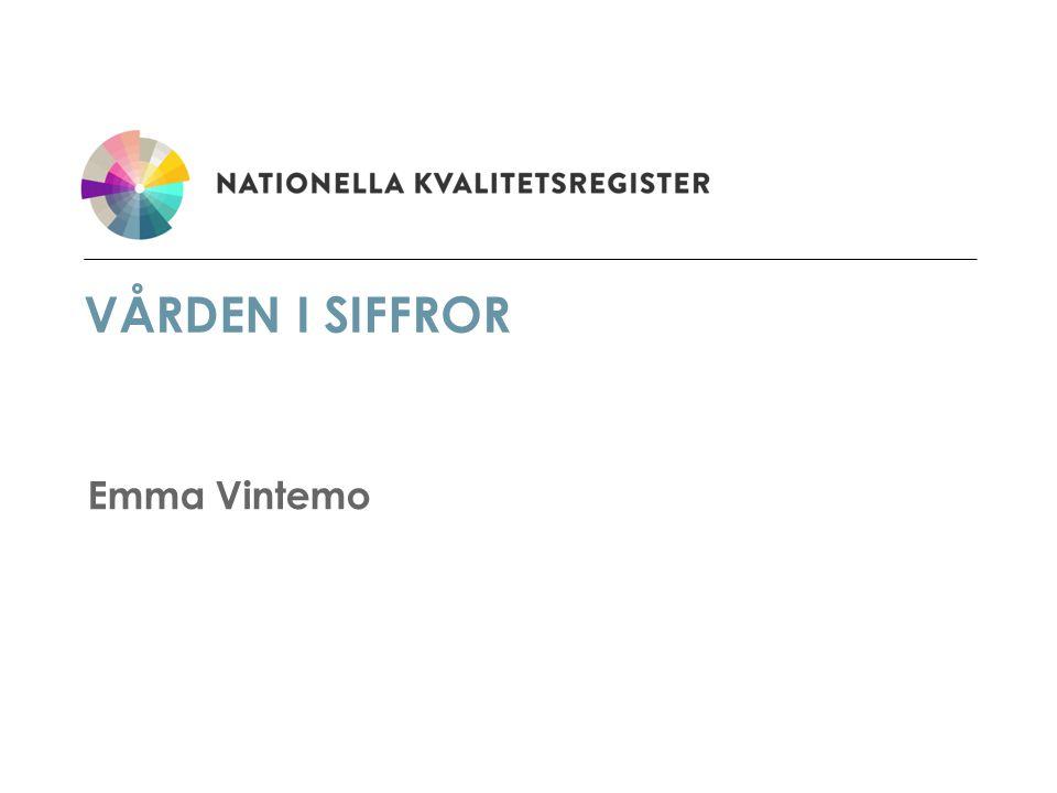 Vården i siffror Emma Vintemo