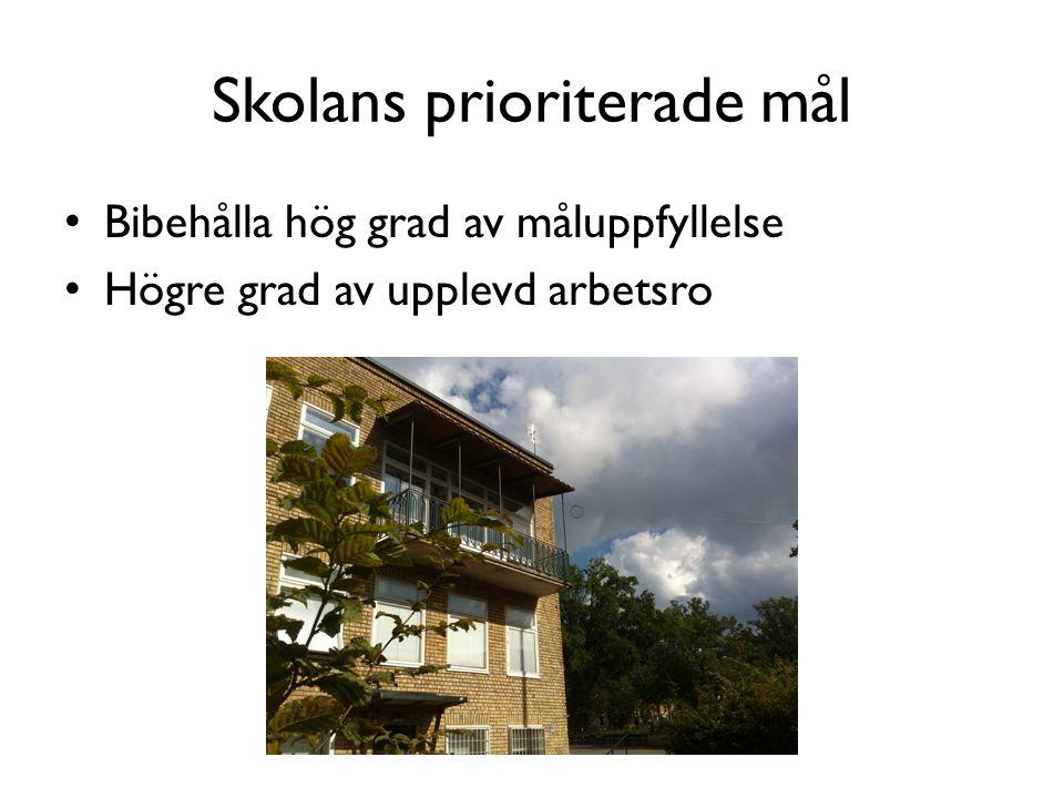 Skolans prioriterade mål