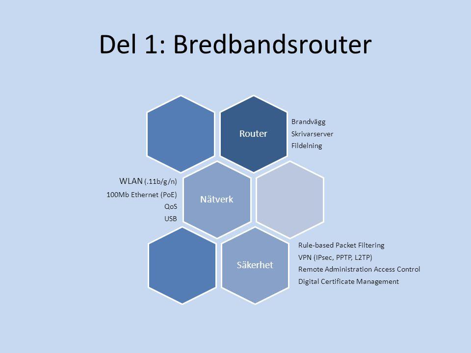 Del 1: Bredbandsrouter Router Nätverk Säkerhet WLAN (.11b/g/n)