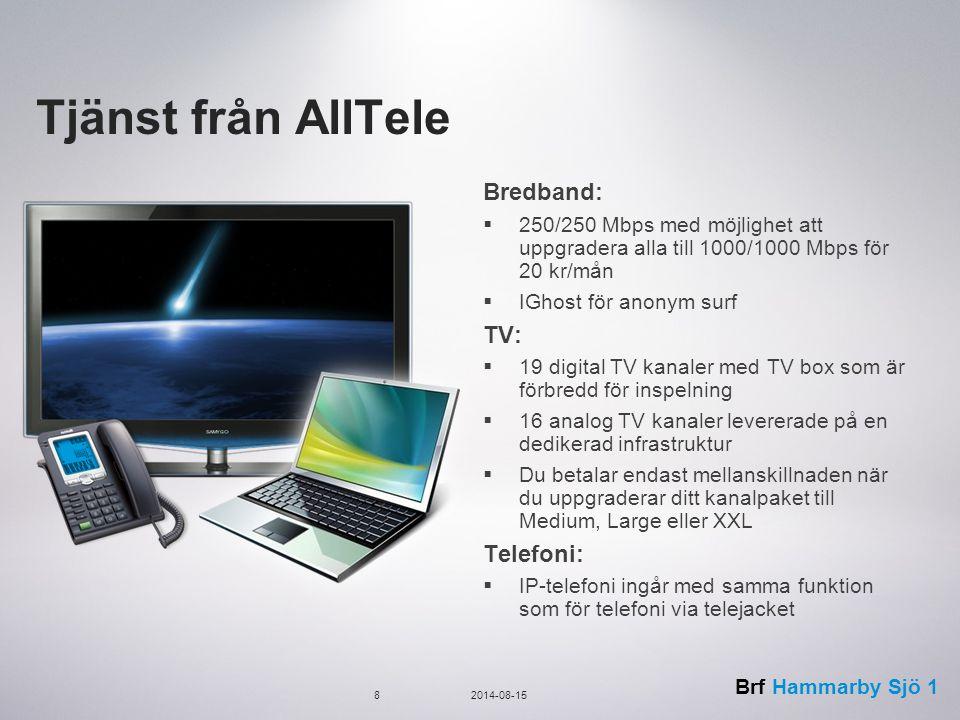 Tjänst från AllTele Bredband: TV: Telefoni: