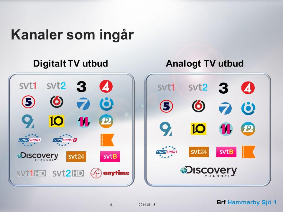 Kanaler som ingår Digitalt TV utbud Analogt TV utbud