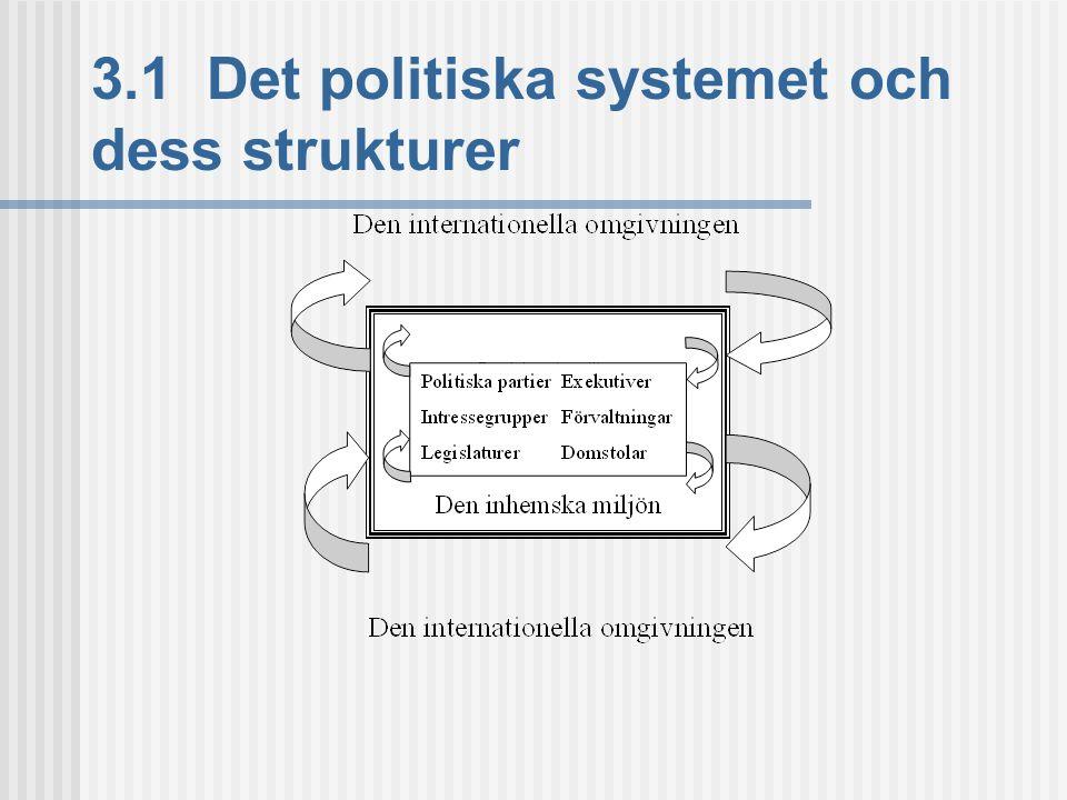 3.1 Det politiska systemet och