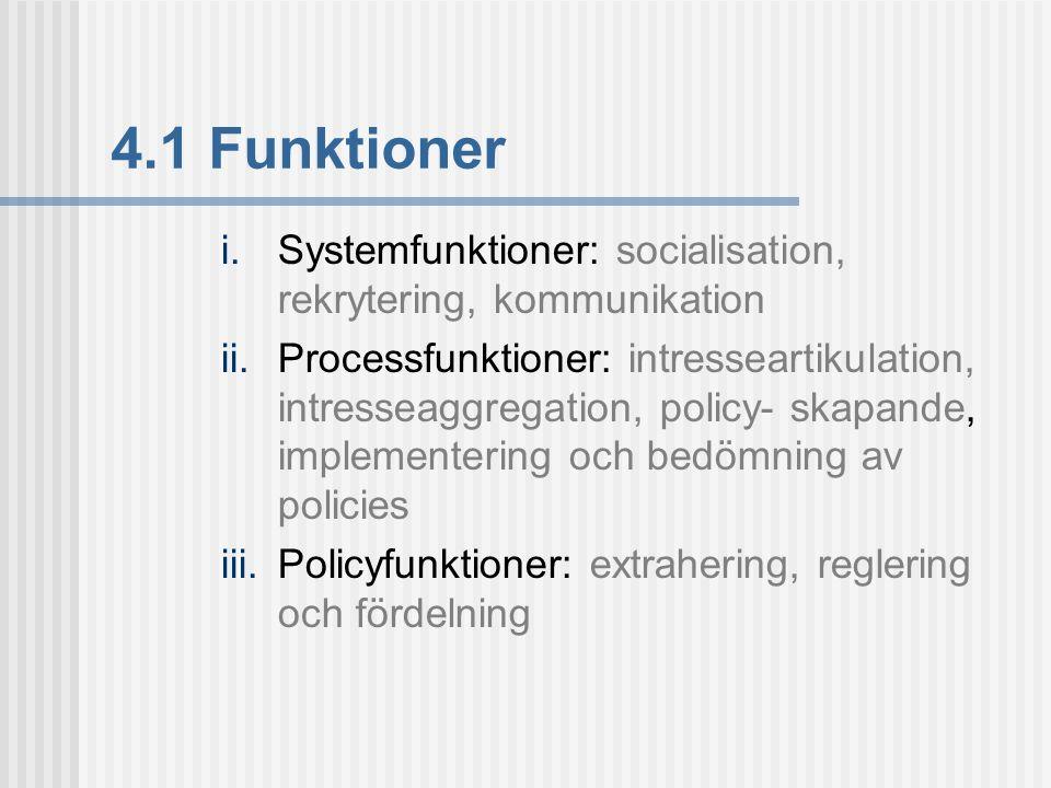 4.1 Funktioner Systemfunktioner: socialisation, rekrytering, kommunikation.