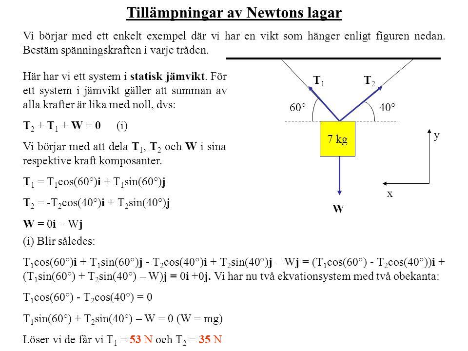 Tillämpningar av Newtons lagar