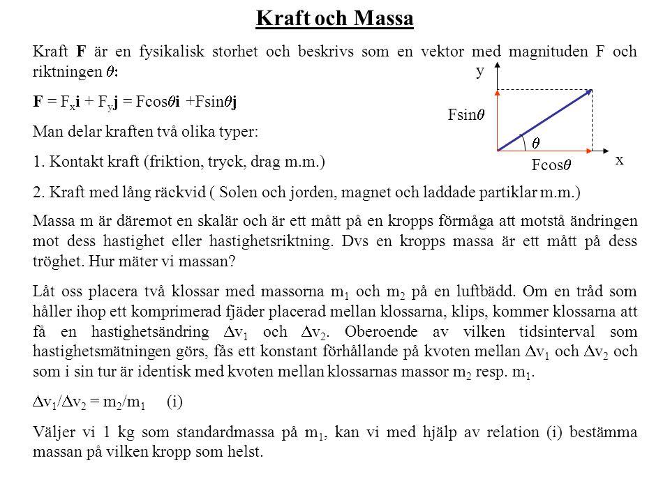 Kraft och Massa Kraft F är en fysikalisk storhet och beskrivs som en vektor med magnituden F och riktningen q: