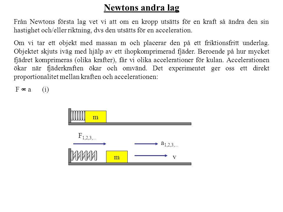 Newtons andra lag