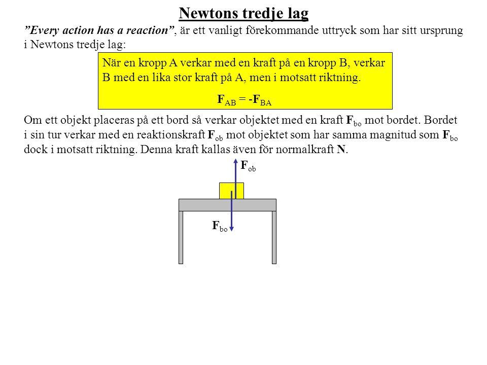 Newtons tredje lag Every action has a reaction , är ett vanligt förekommande uttryck som har sitt ursprung i Newtons tredje lag: