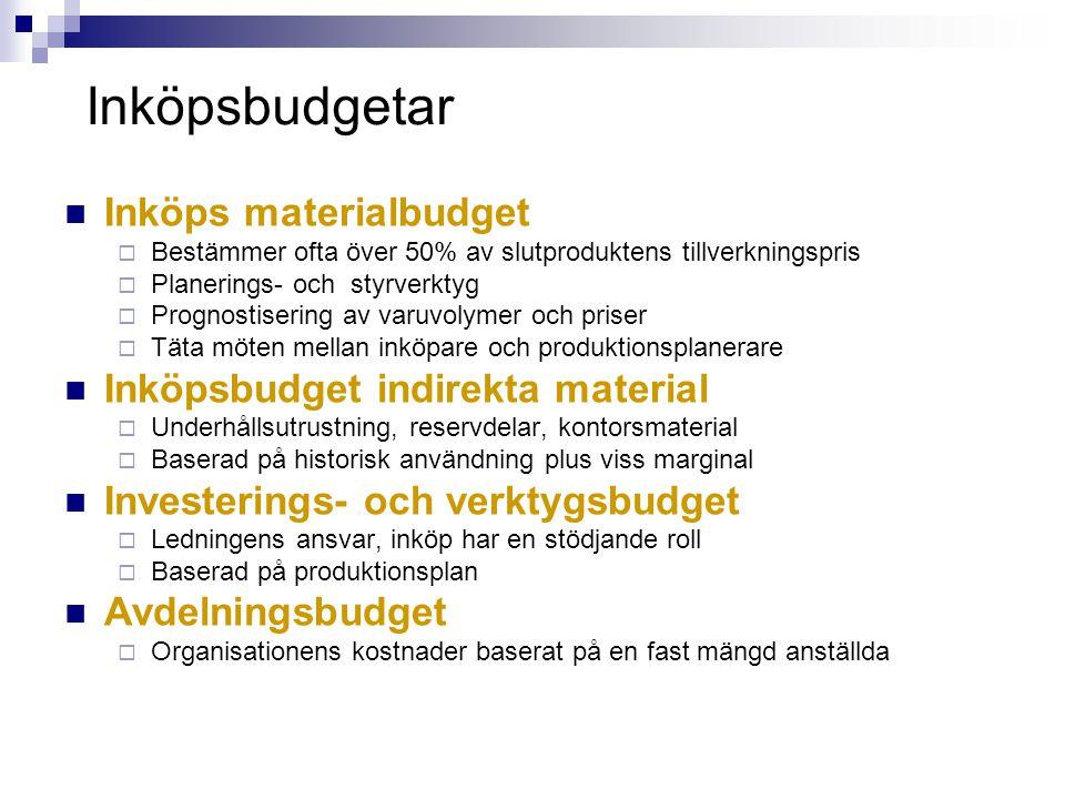 Inköpsbudgetar Inköps materialbudget Inköpsbudget indirekta material