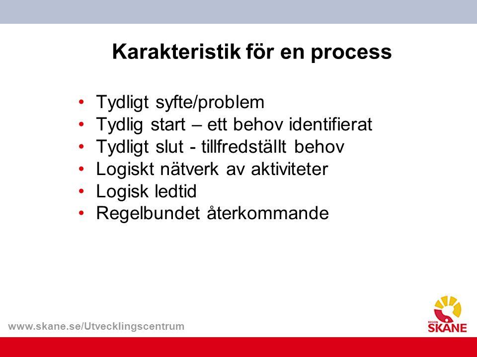 Karakteristik för en process
