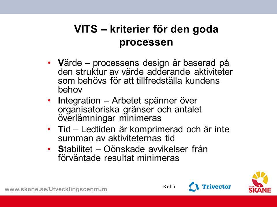 VITS – kriterier för den goda processen