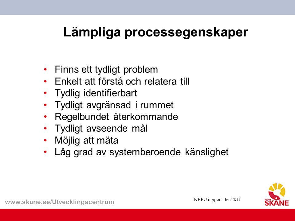 Lämpliga processegenskaper