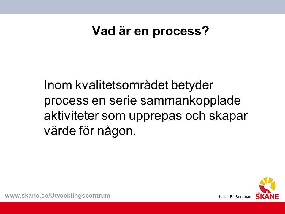 Vad är en process Inom kvalitetsområdet betyder process en serie sammankopplade aktiviteter som upprepas och skapar värde för någon.