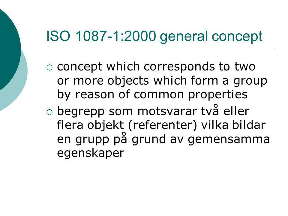 ISO 1087-1:2000 general concept concept which corresponds to two or more objects which form a group by reason of common properties.