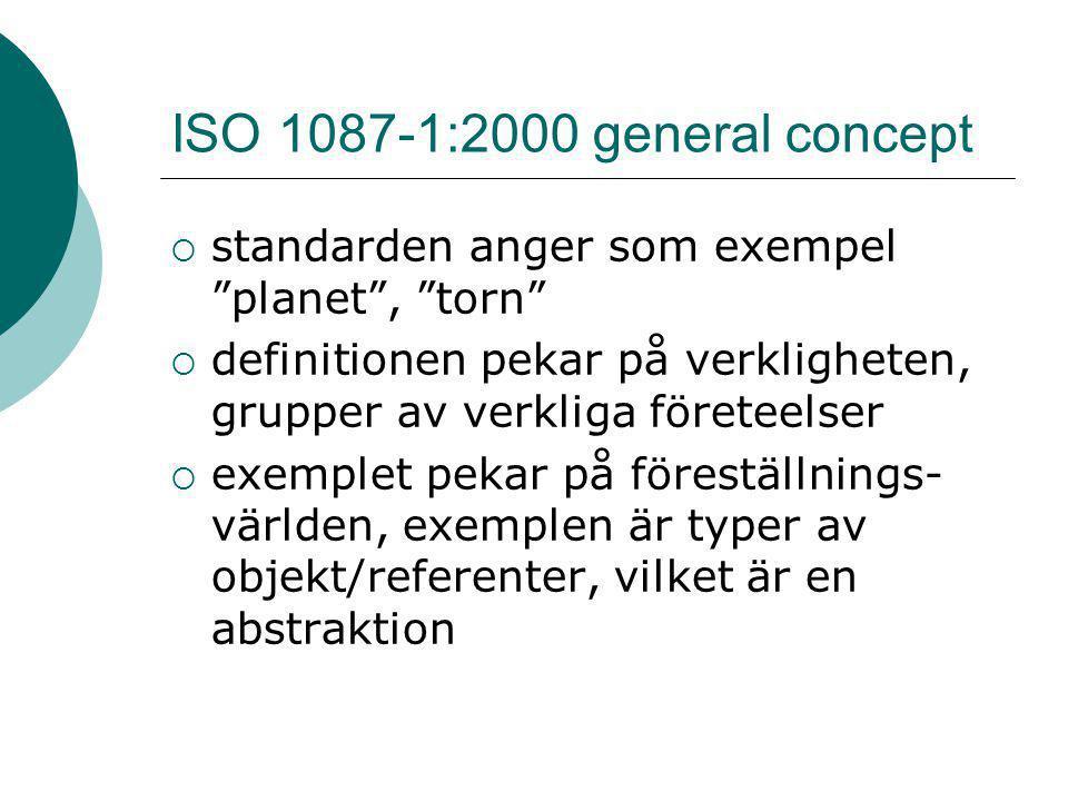 ISO 1087-1:2000 general concept standarden anger som exempel planet , torn definitionen pekar på verkligheten, grupper av verkliga företeelser.