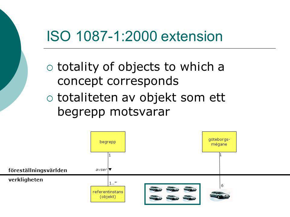 ISO 1087-1:2000 extension totality of objects to which a concept corresponds. totaliteten av objekt som ett begrepp motsvarar.
