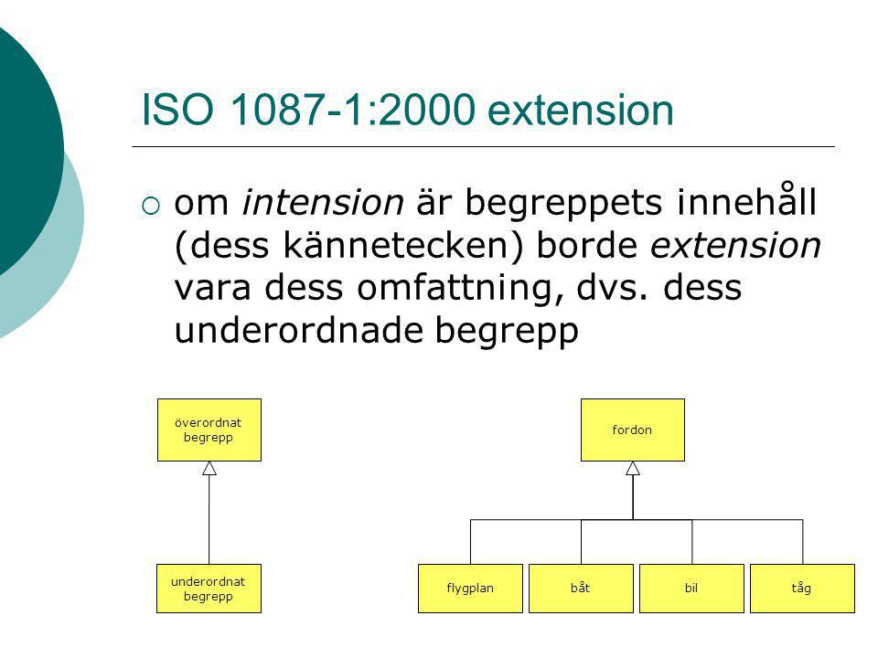 ISO 1087-1:2000 extension om intension är begreppets innehåll (dess kännetecken) borde extension vara dess omfattning, dvs. dess underordnade begrepp.