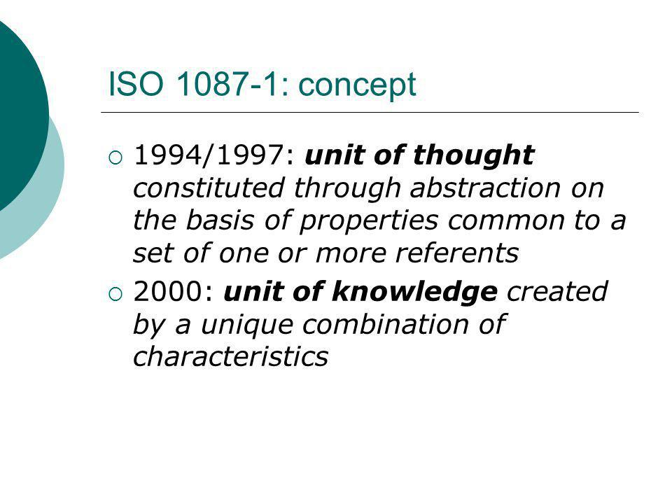 ISO 1087-1: concept 1994/1997: unit of thought constituted through abstraction on the basis of properties common to a set of one or more referents.