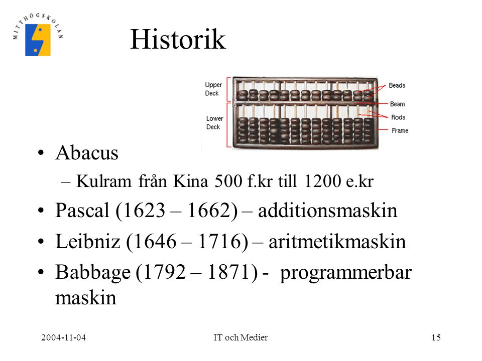 Historik Abacus Pascal (1623 – 1662) – additionsmaskin