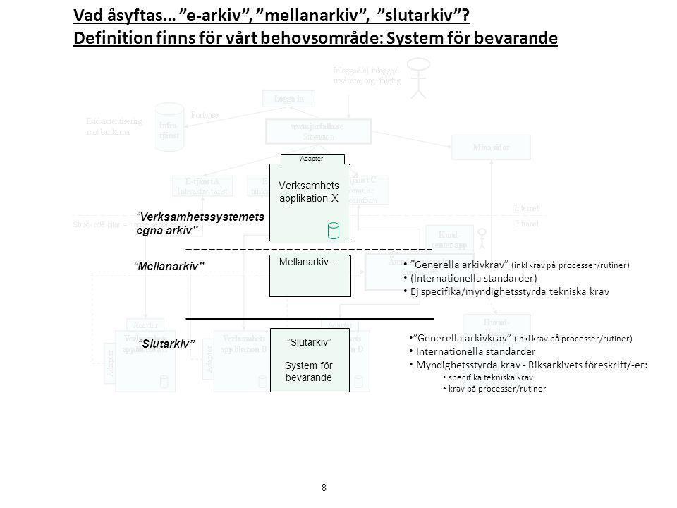 Vad åsyftas… e-arkiv , mellanarkiv , slutarkiv