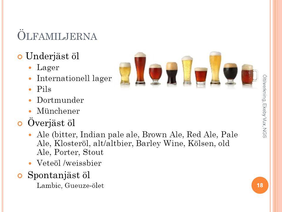Ölfamiljerna Underjäst öl Överjäst öl Spontanjäst öl Lager