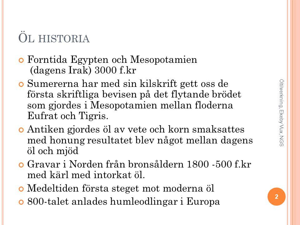 Öl historia Forntida Egypten och Mesopotamien (dagens Irak) 3000 f.kr