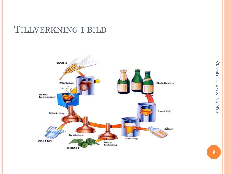 Tillverkning i bild Öltilverkning, Ekeby Vux, NGS