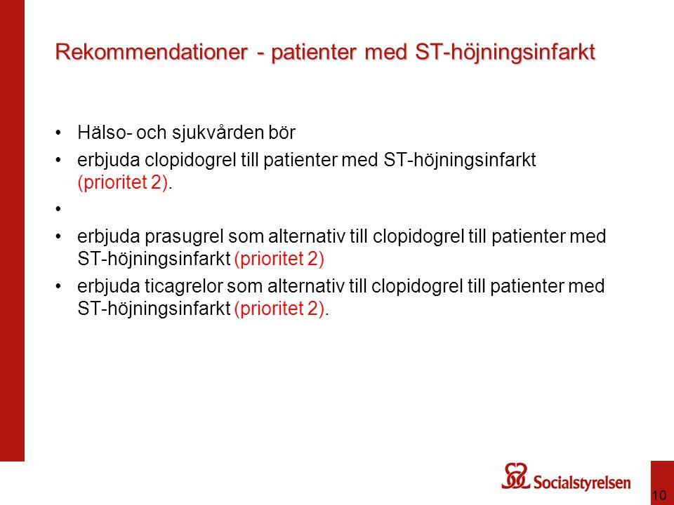 Rekommendationer - patienter med ST-höjningsinfarkt