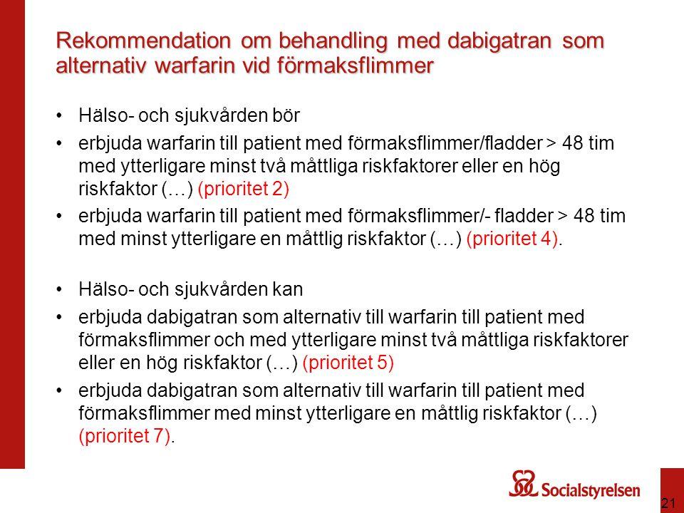 Rekommendation om behandling med dabigatran som alternativ warfarin vid förmaksflimmer
