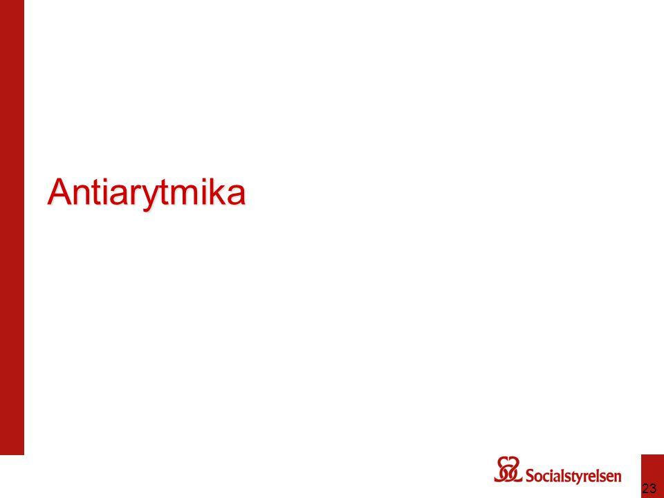 Antiarytmika 23